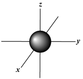 File:S Orbital.png - Wikimedia Commons
