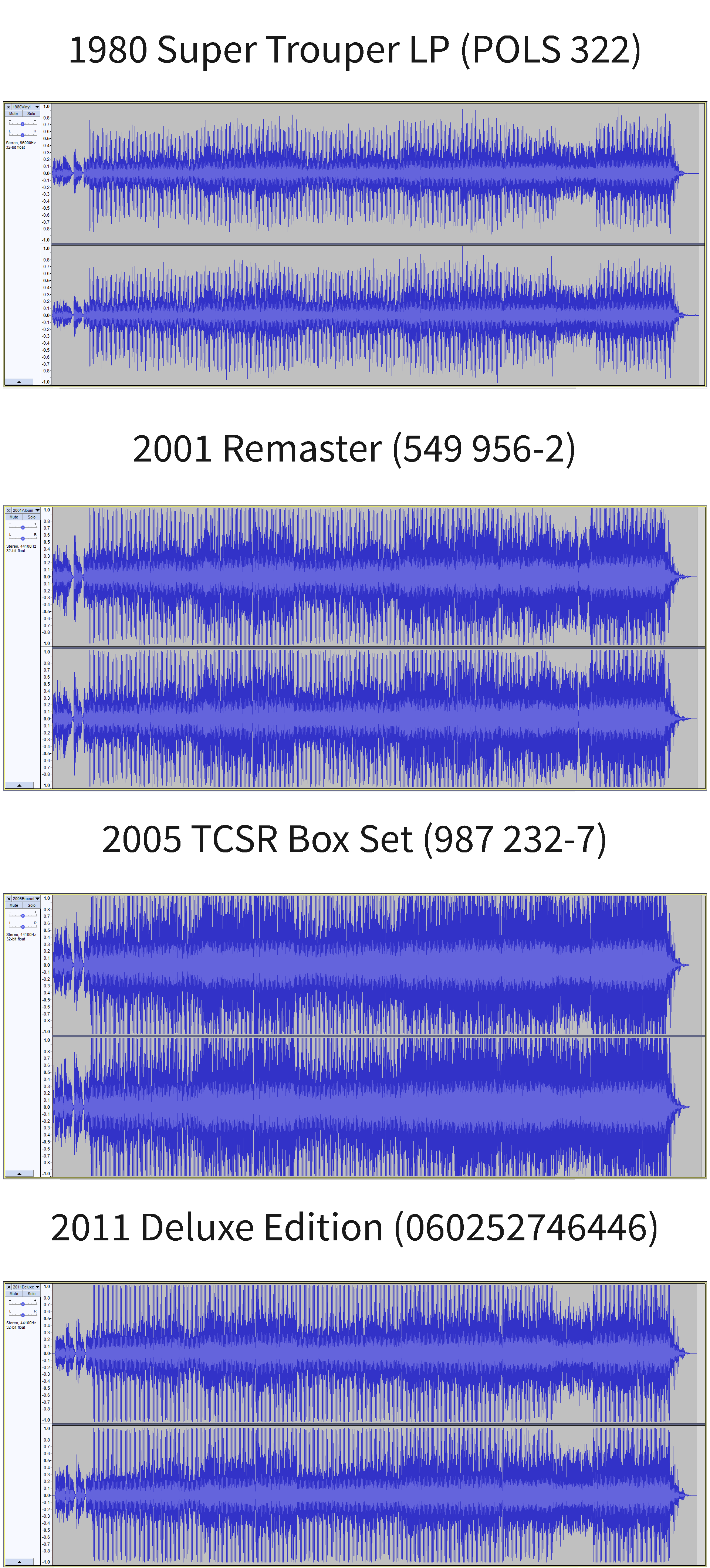 Loudness war - Wikipedia
