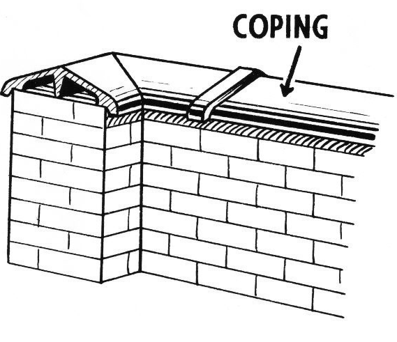 What Is Coping In Building Construction