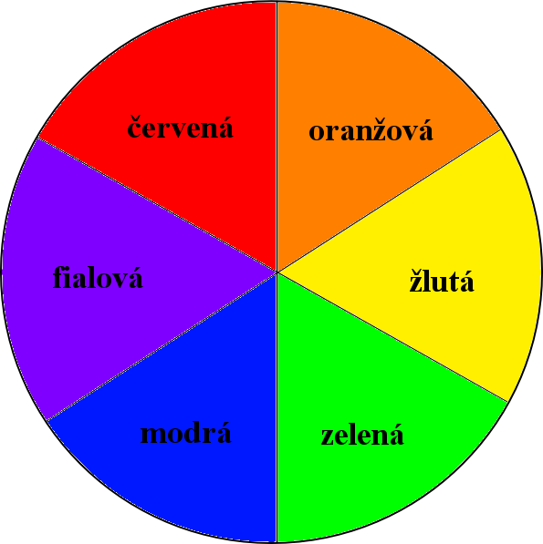 File cz color wikimedia commons How does the colour wheel work