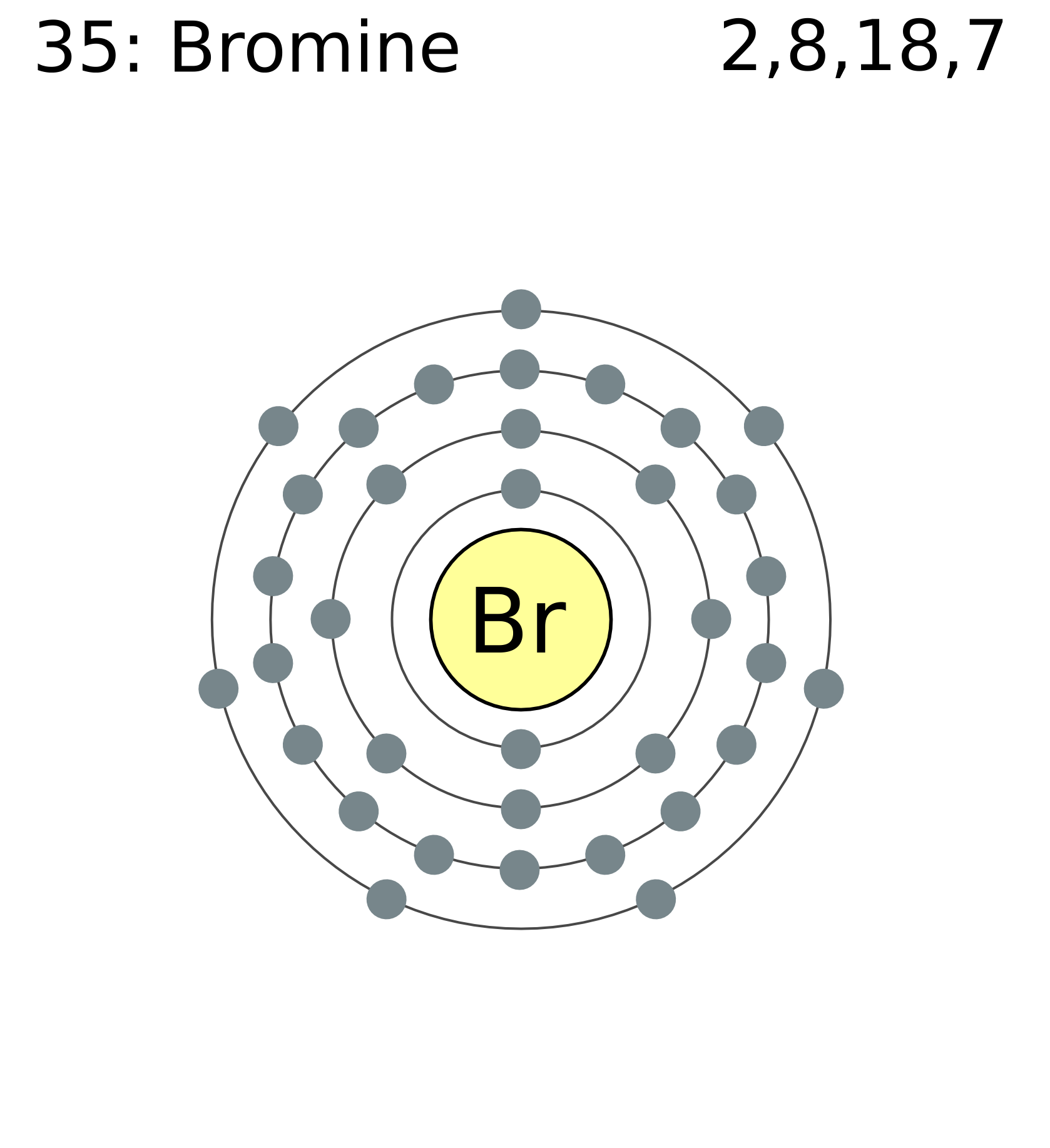 A diagram of bromine atom largest wiring diagrams a diagram of bromine atom images gallery ccuart Gallery