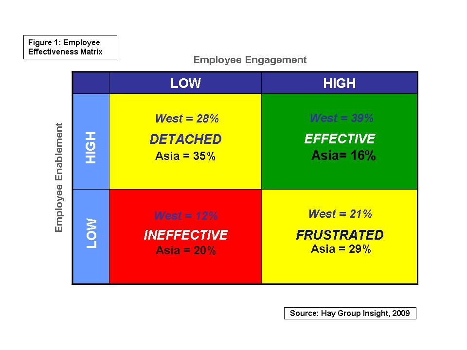Work Group Effectiveness 56