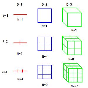 Square Dimensione - Baddest Muthafucker
