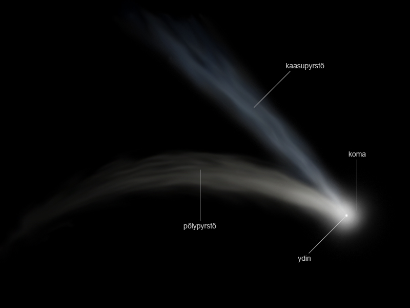 PPT - The Oort Cloud and Comets PowerPoint Presentation ...