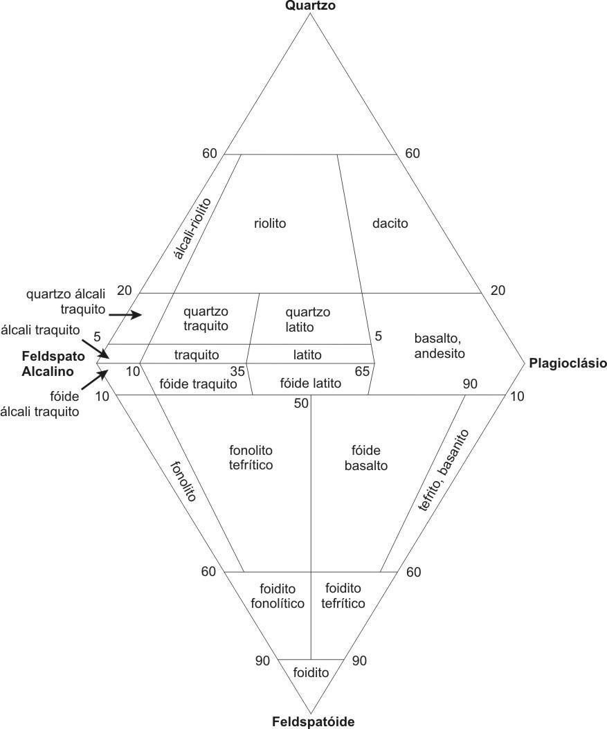 opiniones de diagrama qapf