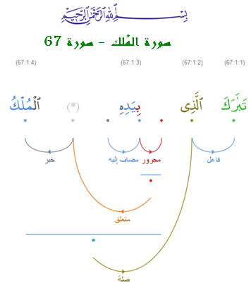 File:Quranic-arabic-corpus-2.png