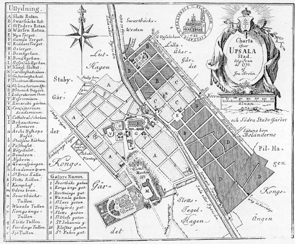 File Uppsala Map 2 1770 From Busser Om Upsala Stad Etc Jpg