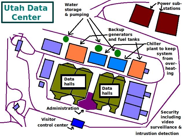 https://upload.wikimedia.org/wikipedia/commons/4/4d/Utah_Data_Center_of_the_NSA_in_Bluffdale_Utah.png
