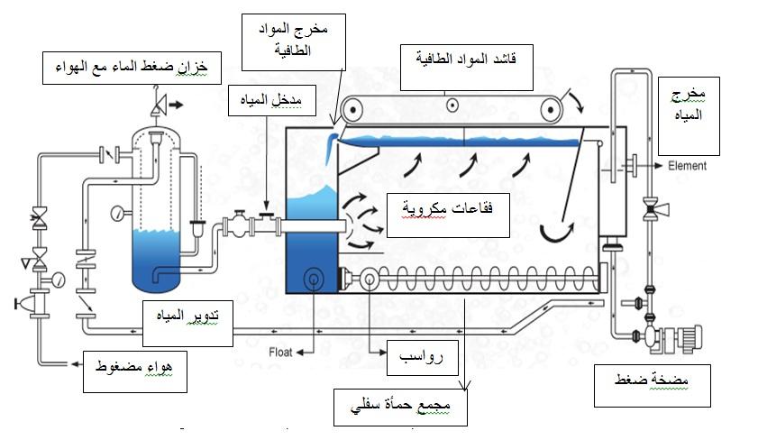 Chemical Process Equipment Design Turton Pdf