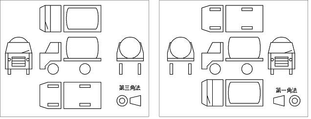 立体の描き方教材   Gijyutu.com