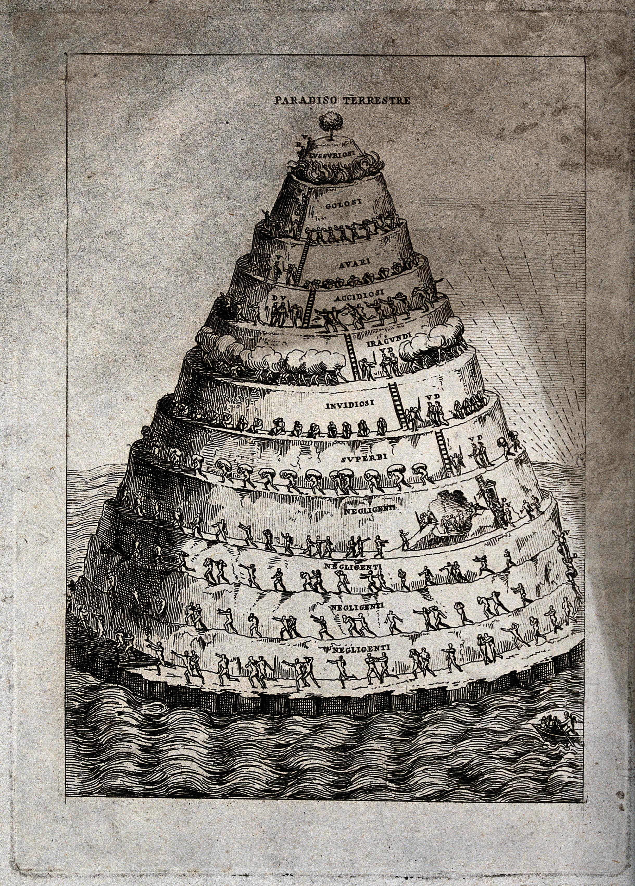 Purgatorio Divina Commedia Wikipedia