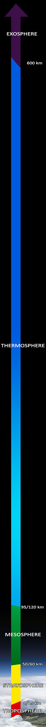 AtmosphereTerrestre HD.jpg