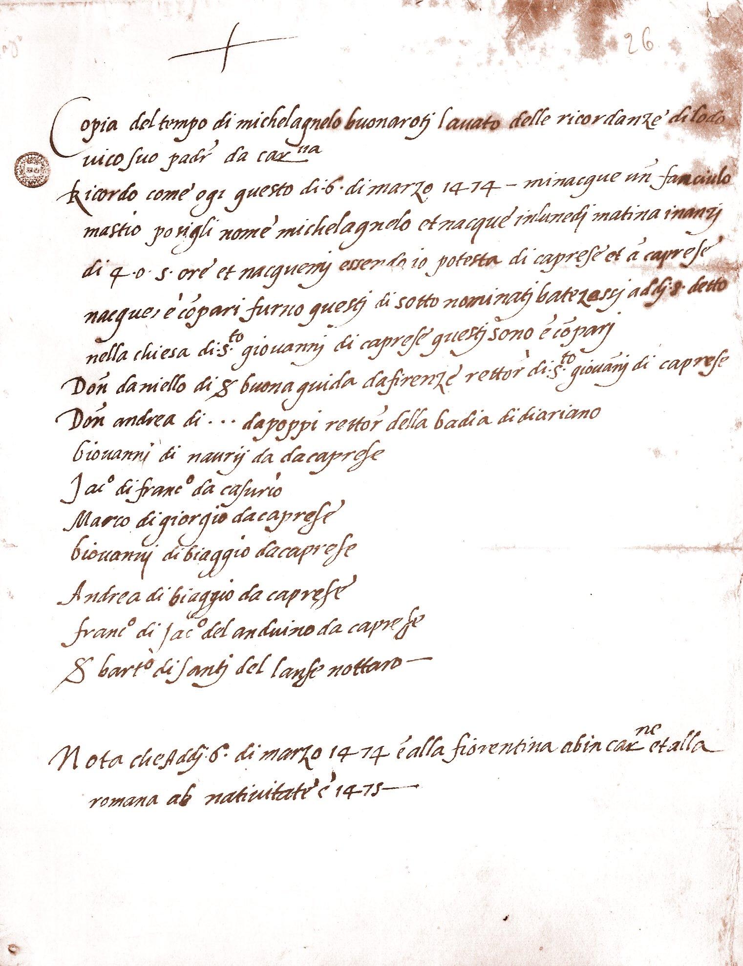 Molto Michelangelo Buonarroti - Wikipedia XX04
