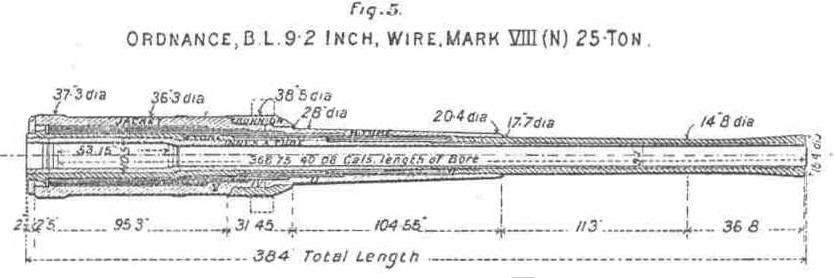Bl 9 2-inch Mk Viii Naval Gun