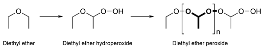 Formation of diethyl ether peroxide
