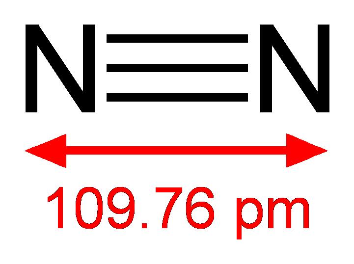 File:Dinitrogen-2D-dimensions.png