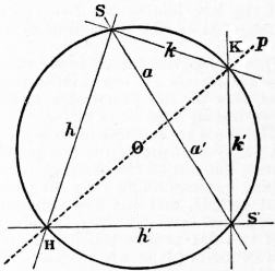 EB1911 - Geometry Fig. 14.jpg