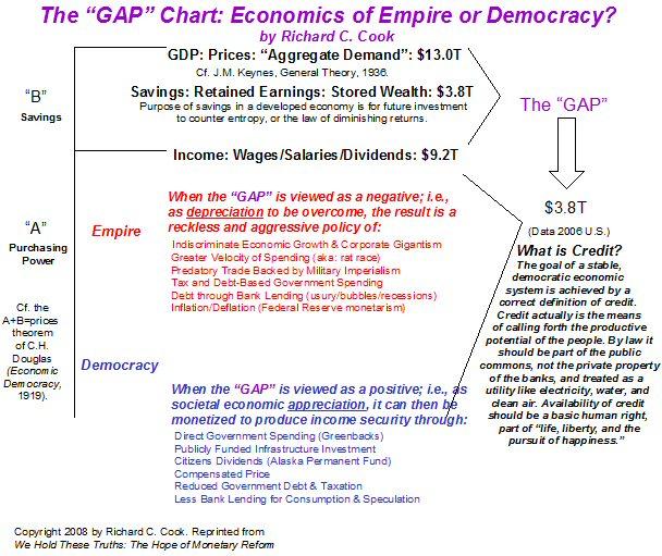 is democracy a basic social good essay