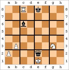 Grid chess