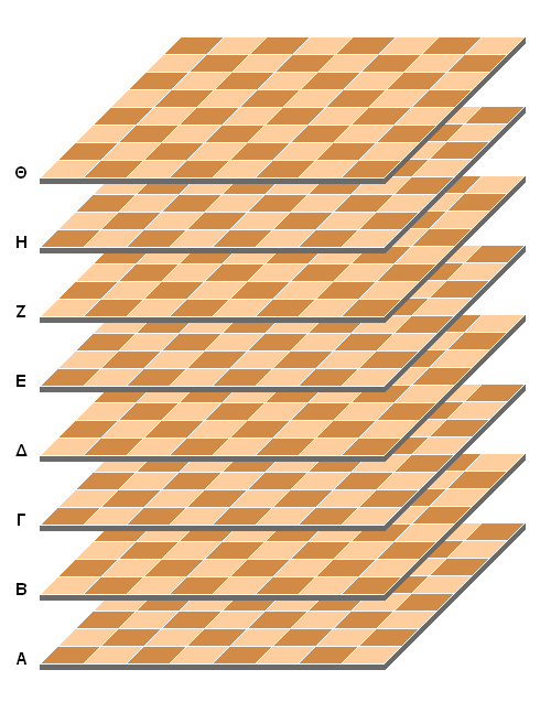 Kieseritzky Cubic Chess board.png