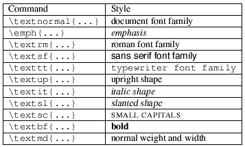 Latex location style file