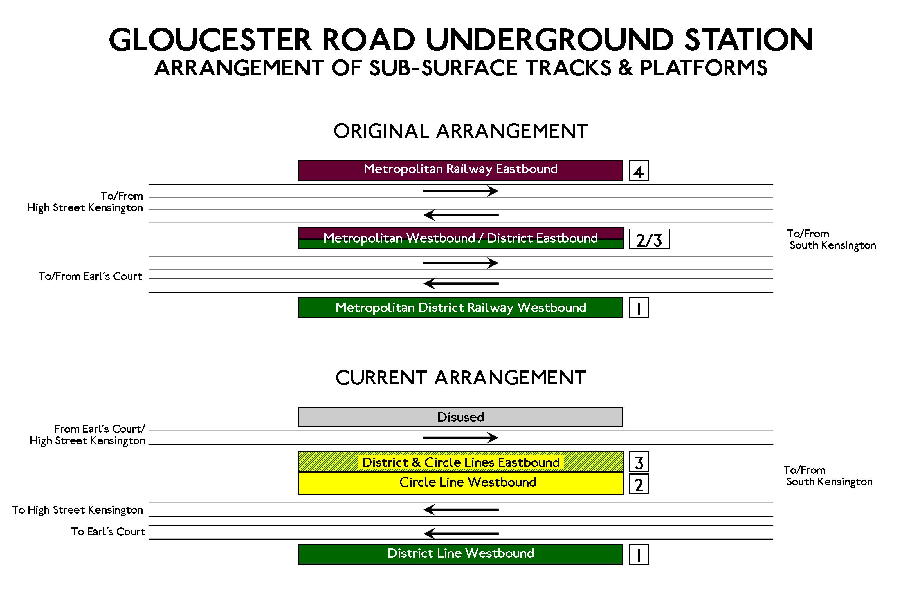 FileLayout of Gloucester Road station platformspng  Wikimedia
