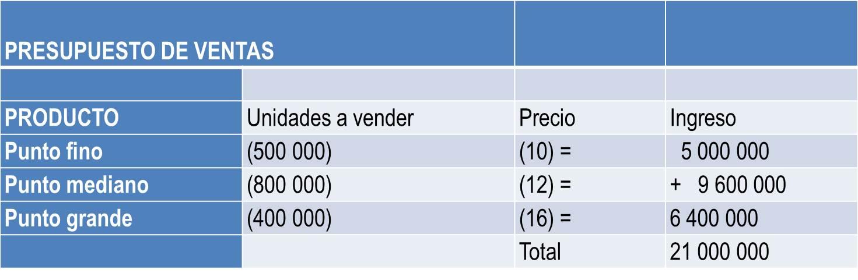 archivo presupuesto de ventas jpg wikipedia la enciclopedia libre