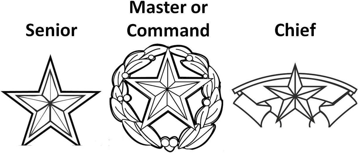 Air national guard coloring pages | 525x1223