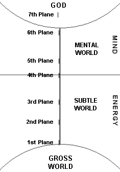 File:Seven Planes.jpg - Wikipedia, the free encyclopedia