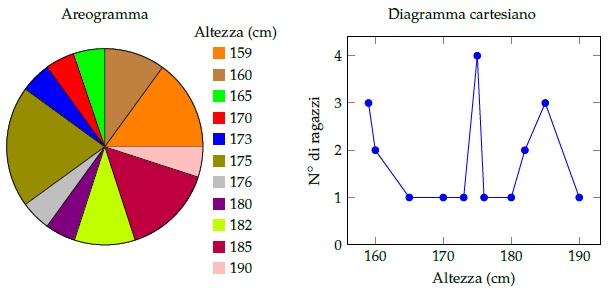 File Statistica Descrittiva Xxxii Jpg