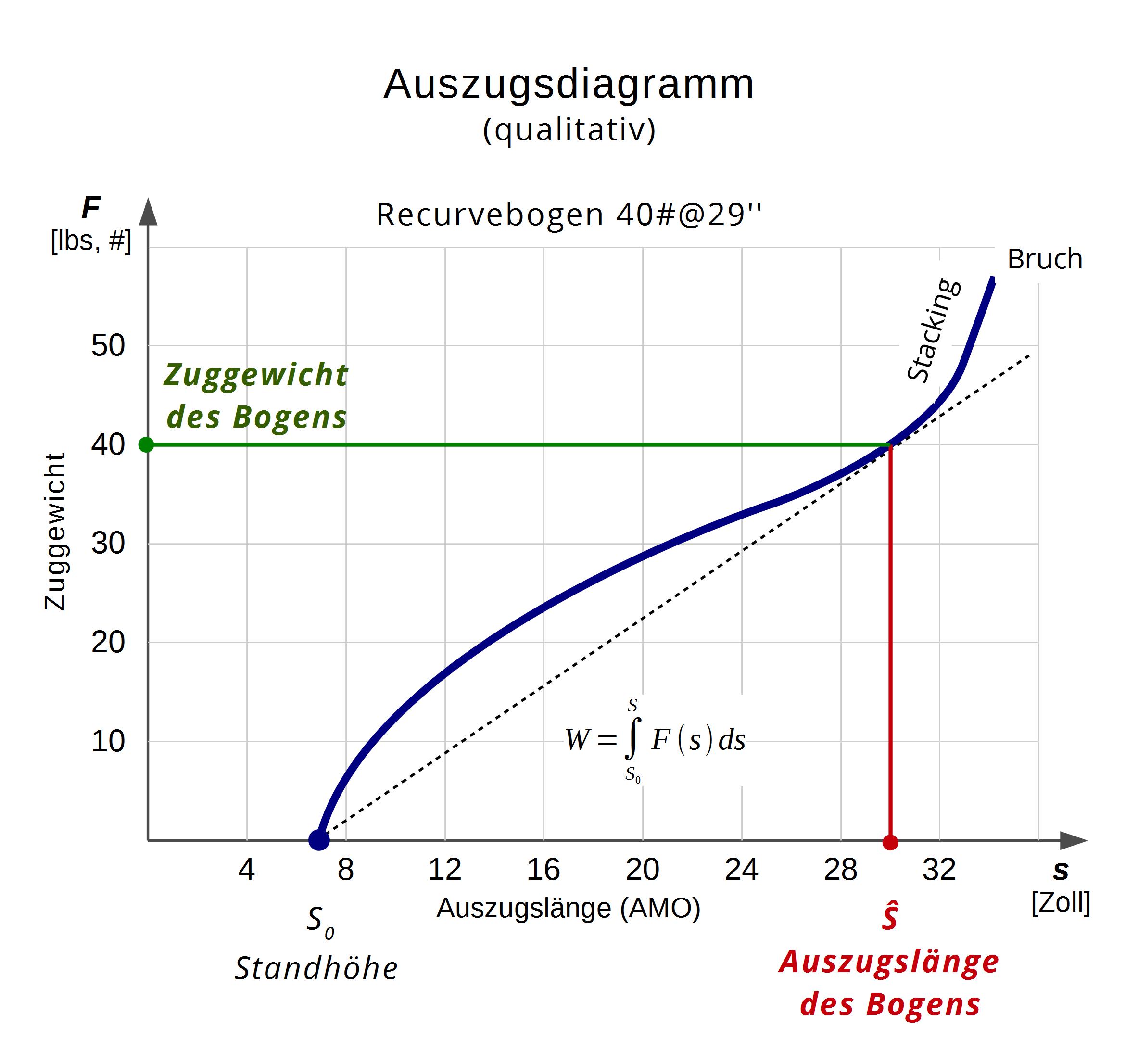 Gemütlich 2 Wege Lichtschalterverkabelung Fotos - Schaltplan Serie ...