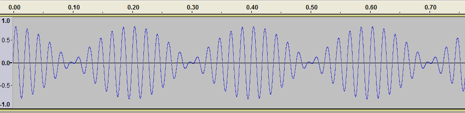 Beat frequencies from combining a 50 Hz and a 55 Hz tone