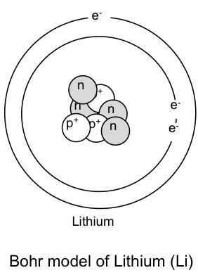 Lithium Bohr Diagram.File Bohr Model Of Lithium Jpg Wikimedia Commons