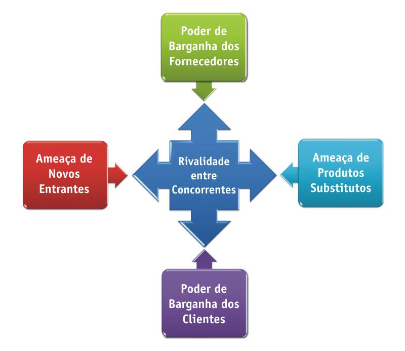 danone pest analysis Na fase inicial, a abordagem sistémica de compreensão do ambiente que rodeia  a empresa, a análise pest é a peça fundamental pest-analysis.