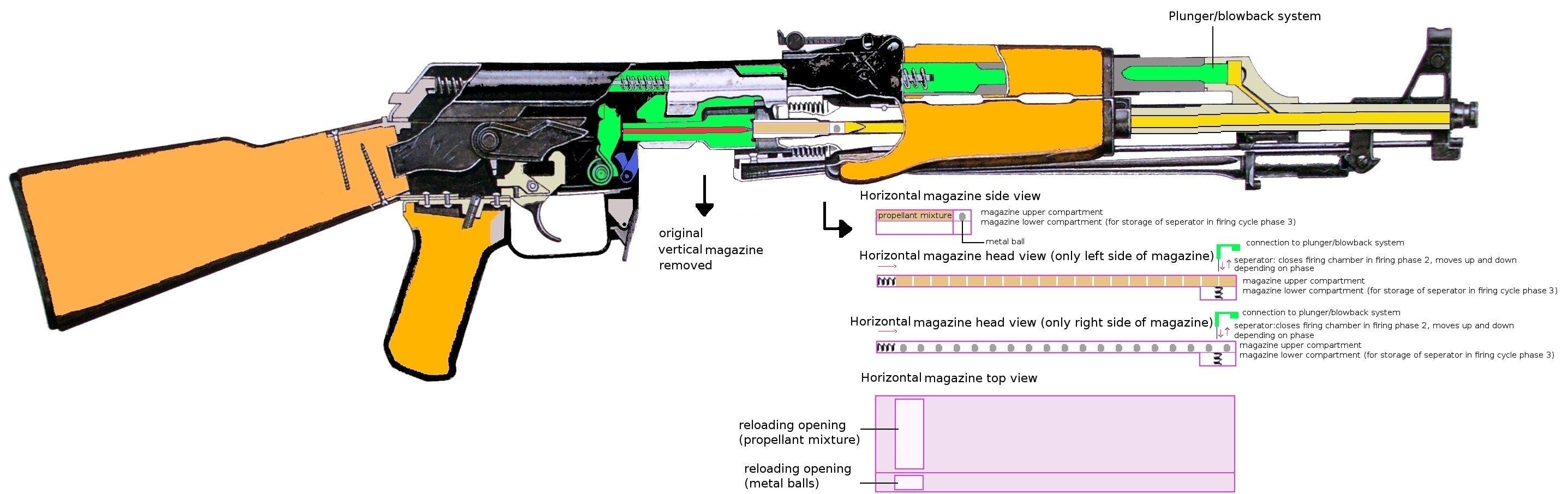 File:Converted Izhmash AK 47 JPG - Wikimedia Commons