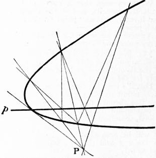 EB1911 - Geometry Fig. 22.jpg