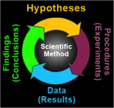 File:Hypotheses1.png