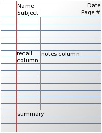 Amazing The Cornell Method Provides A Systematic Format For Condensing And  Organizing Notes. This System Of Taking Notes Is Important As A Highschool  Or College ...