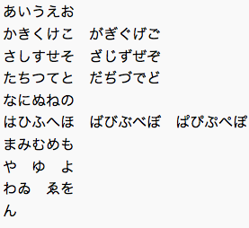 Image:Test Unicode hiragana.png