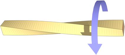 Ein Stab, der durch eine Kraft verdrillt wird. image source