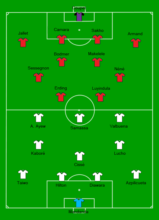 File 2010 French Supercup Olympique De Marseille Vs Paris Sg Line Up Png Wikimedia Commons