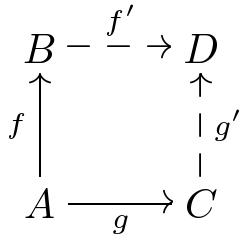 English: commutative diagram of the amalgamati...
