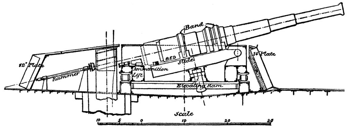 Filebl 1625 Inch Elswick Naval Gun Right Elevation Wikimedia Rhmonswikimediaorg: 91f Radio Set At Gmaili.net