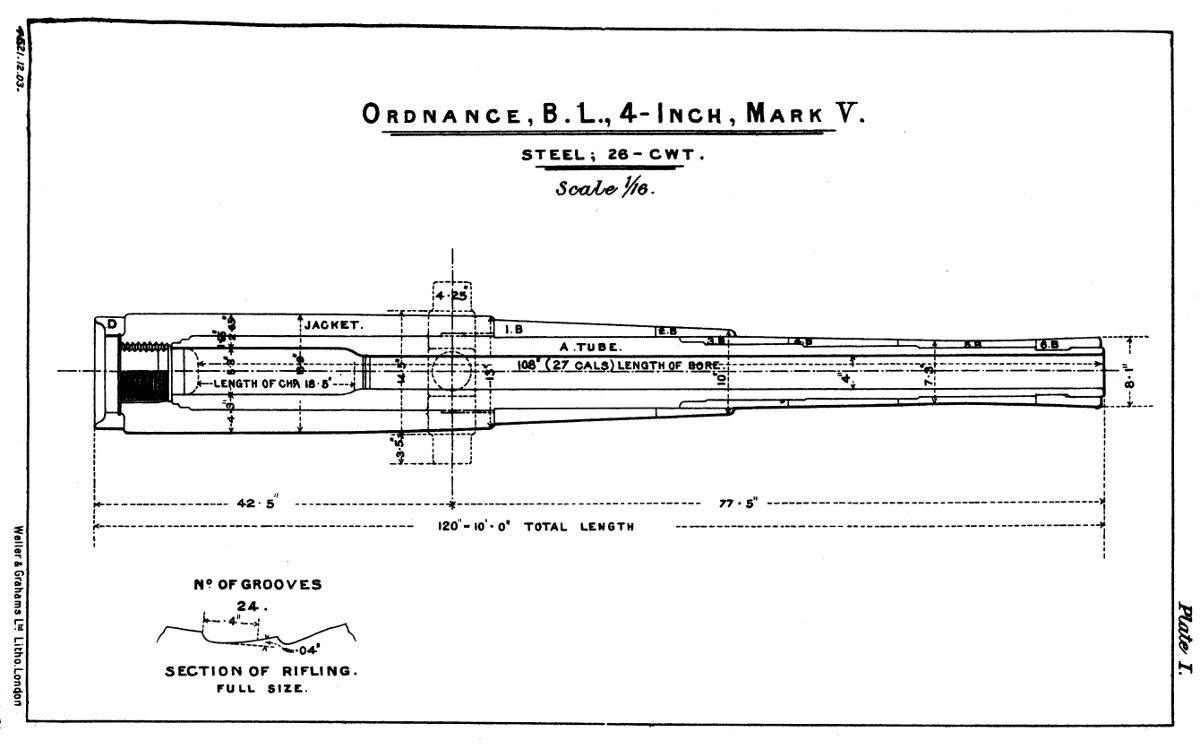 File:BL 4 inch Mk V gun barrel diagram.jpg