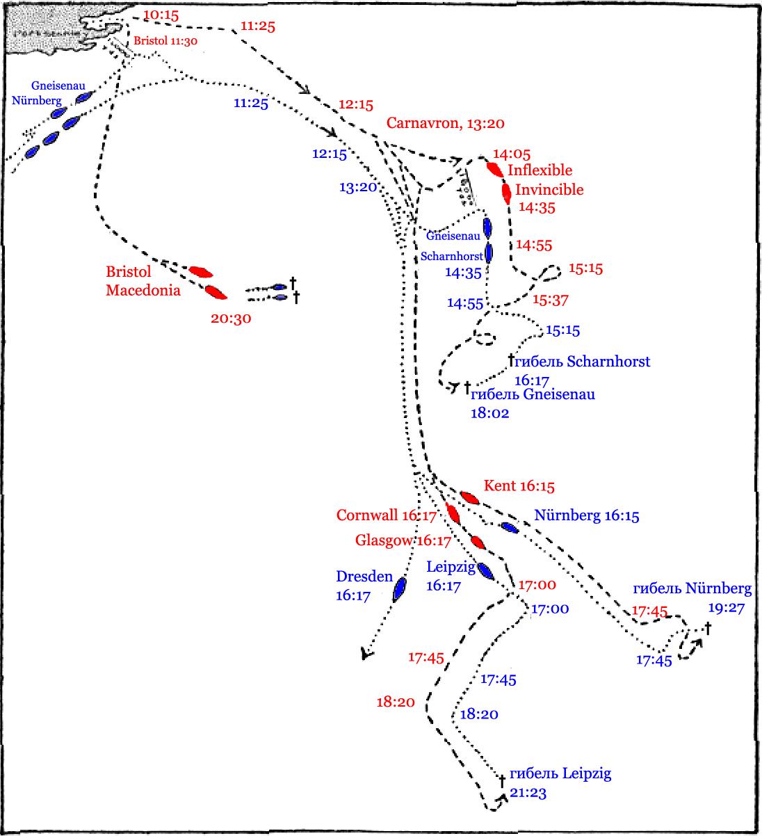 Первое явление линейных крейсеров в бою