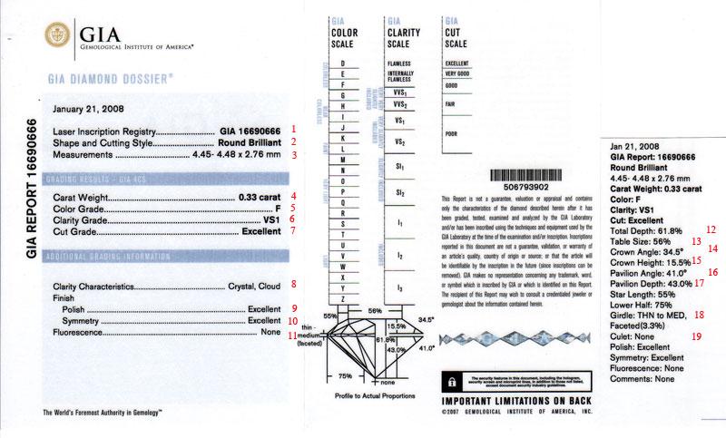 Filediamond Certificate Giag Wikimedia Commons