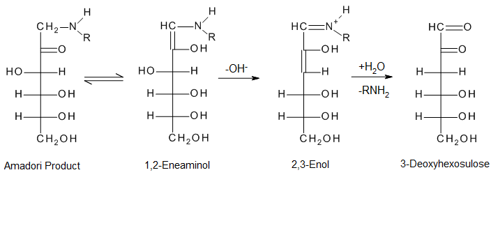 https://upload.wikimedia.org/wikipedia/commons/5/50/Dicarbonyls-correction.png