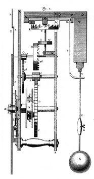 Historia de la relojera  Wikipedia la enciclopedia libre