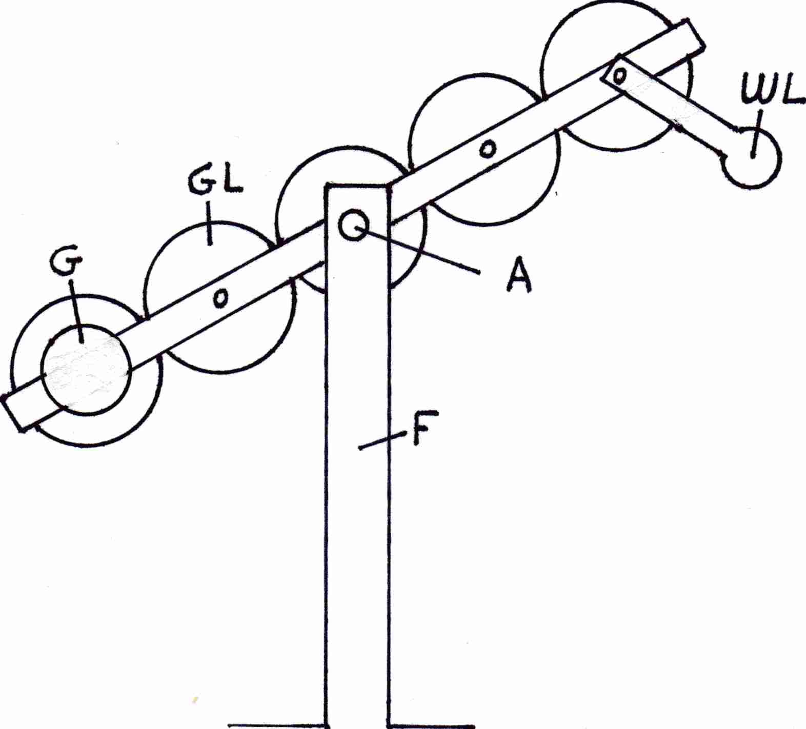 gearbalancexle,rame,enerator,gearedlinkage,weightedlevercounterweightaddedforbalance,allthegearlinkagesfreerunningontherotatingframe