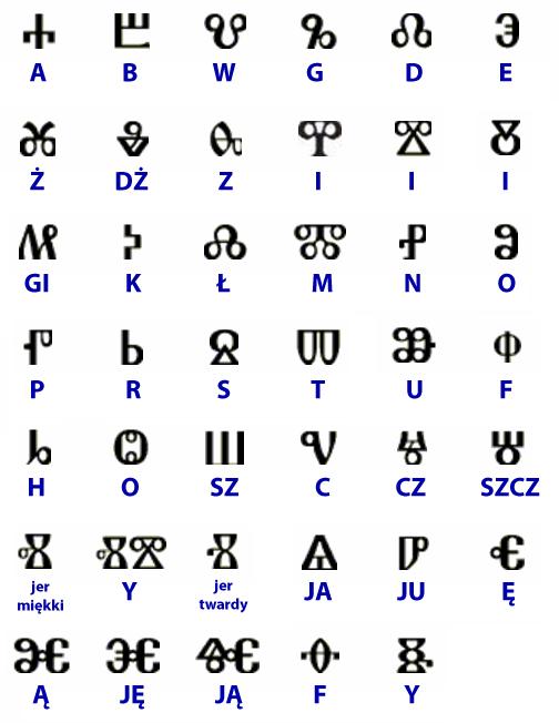 Alphabet dating letter k